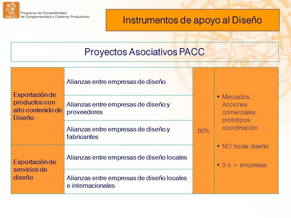 Instrumentos de apoyo al Diseño Proyectos Asociativos PACC
