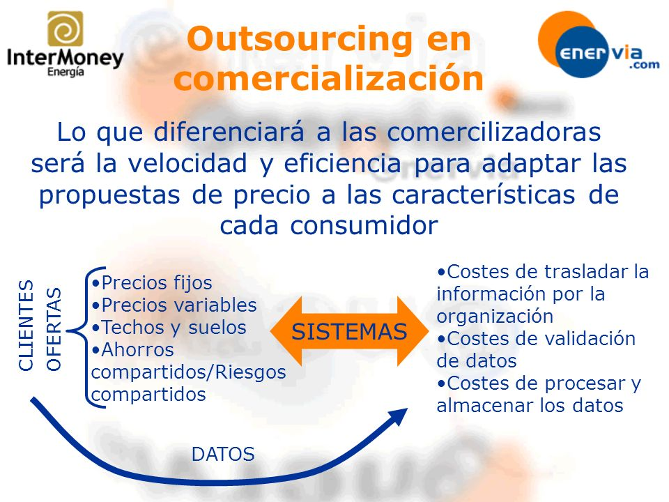 Outsourcing en comercialización
