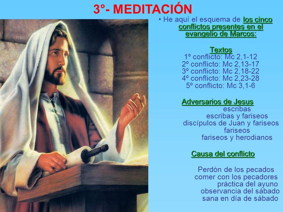 3°- MEDITACIÓN • He aquí el esquema de los cinco conflictos presentes en el evangelio de Marcos: