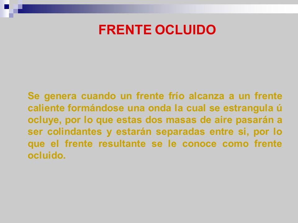 FRENTE OCLUIDO