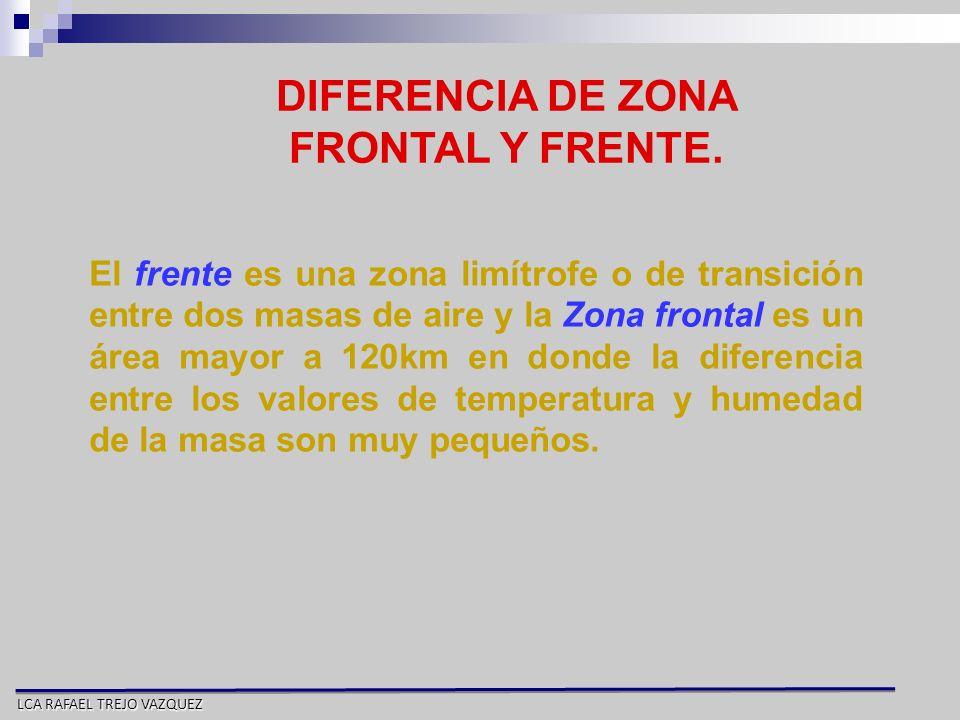 DIFERENCIA DE ZONA FRONTAL Y FRENTE.