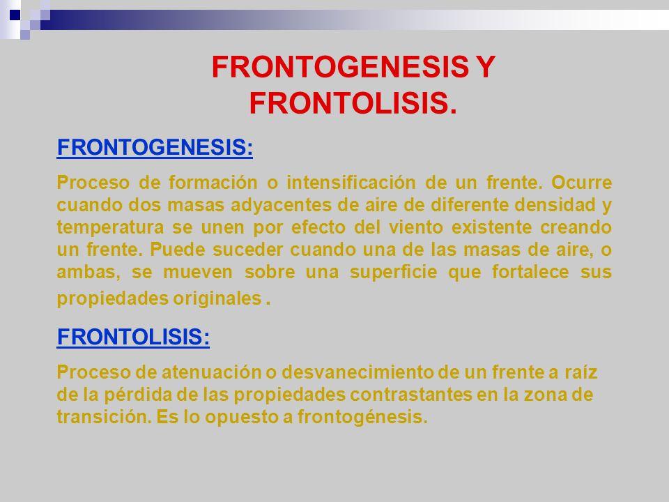 FRONTOGENESIS Y FRONTOLISIS.