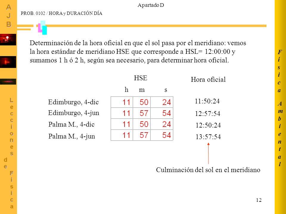 Apartado D Ambiental. Física. PROB. 0102 / HORA y DURACIÓN DÍA.