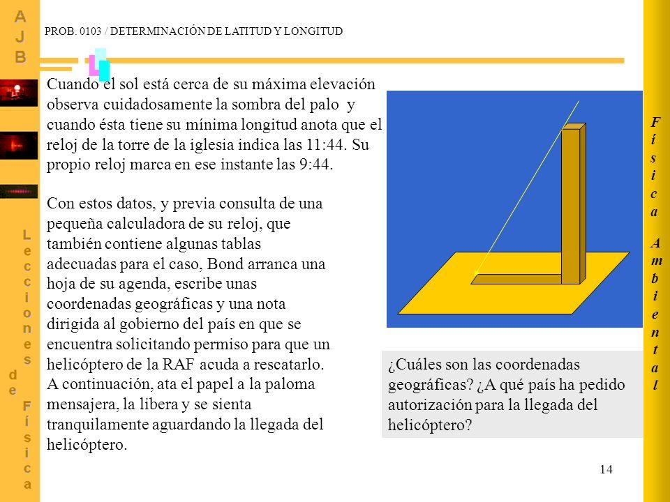 Ambiental Física. PROB. 0103 / DETERMINACIÓN DE LATITUD Y LONGITUD.