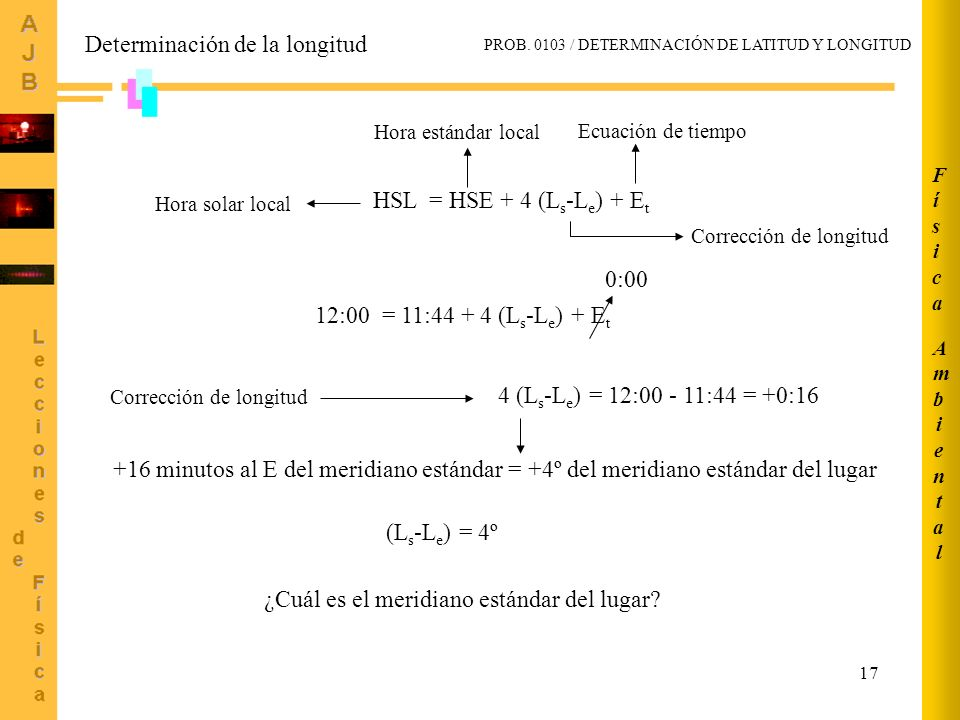 Determinación de la longitud