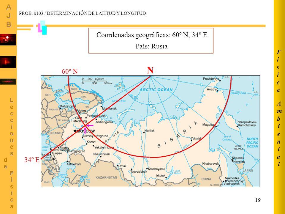 Coordenadas geográficas: 60º N, 34º E