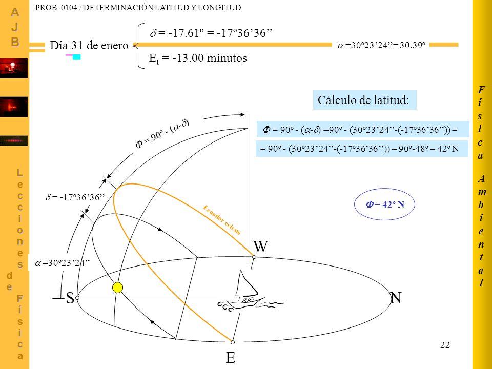 W S N E  = -17.61º = -17º36'36'' Día 31 de enero Et = -13.00 minutos