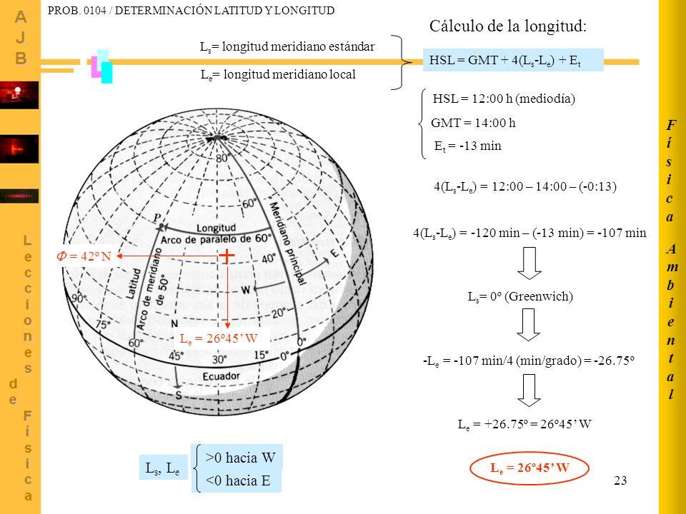 Cálculo de la longitud: