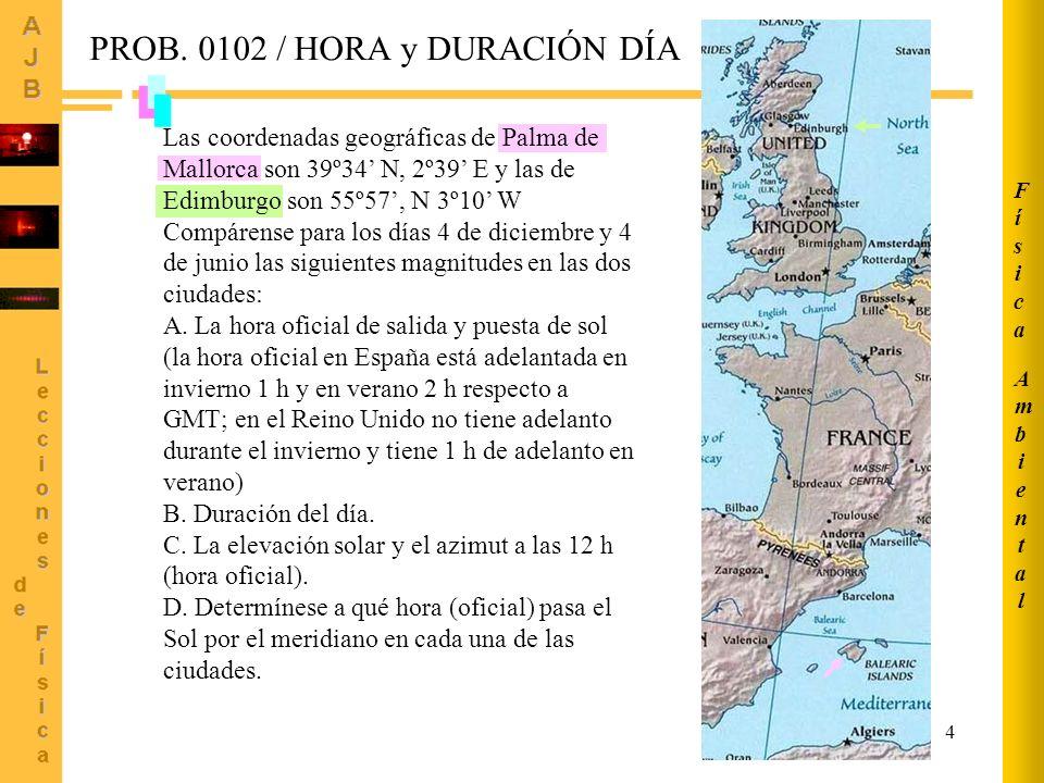 PROB. 0102 / HORA y DURACIÓN DÍA