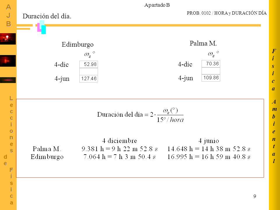 Duración del día. Palma M. Edimburgo 4-dic 4-dic 4-jun 4-jun Física