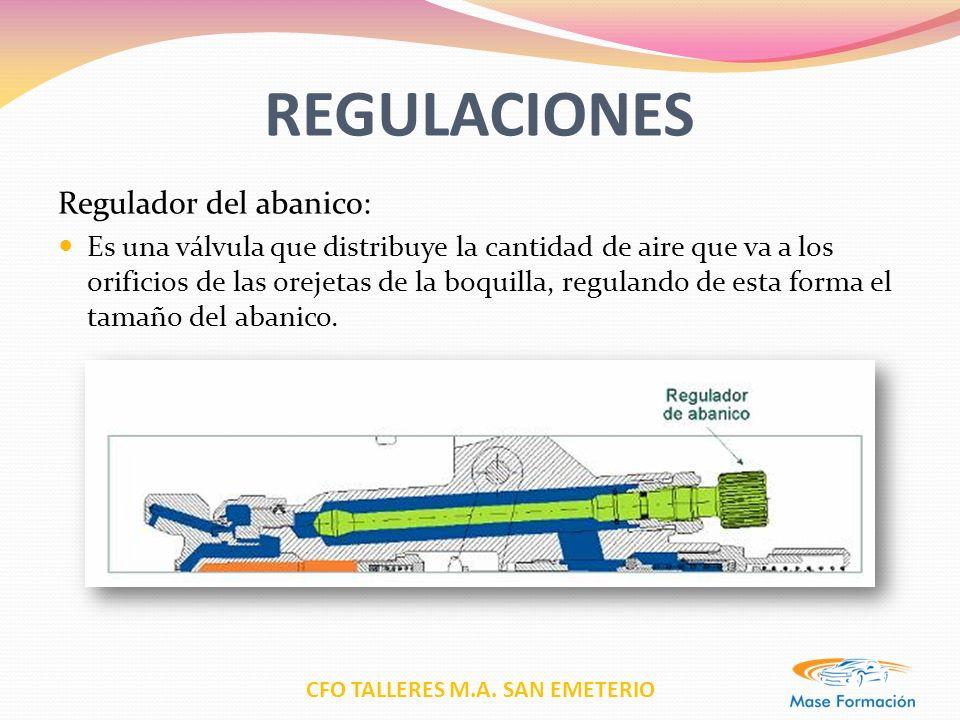 REGULACIONES Regulador del abanico: