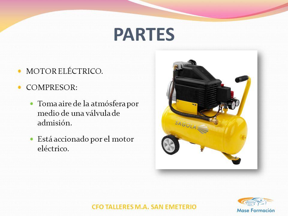 PARTES MOTOR ELÉCTRICO. COMPRESOR: