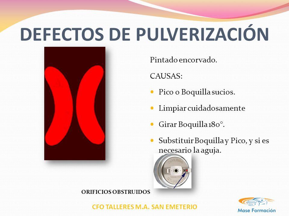 DEFECTOS DE PULVERIZACIÓN