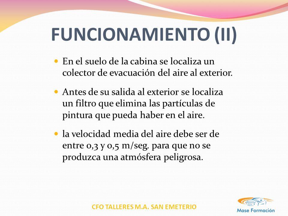 FUNCIONAMIENTO (II) En el suelo de la cabina se localiza un colector de evacuación del aire al exterior.