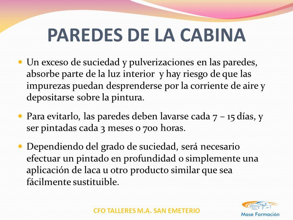 PAREDES DE LA CABINA
