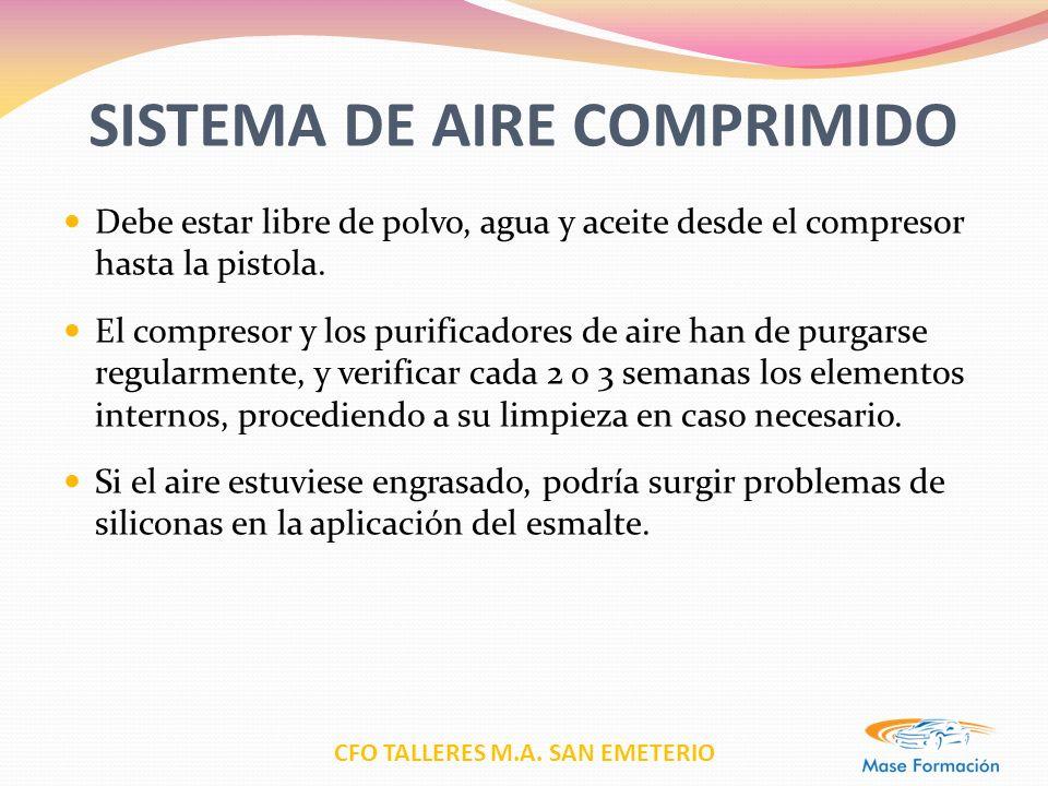 SISTEMA DE AIRE COMPRIMIDO