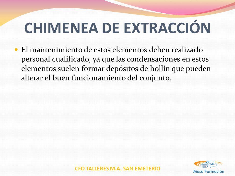 CHIMENEA DE EXTRACCIÓN