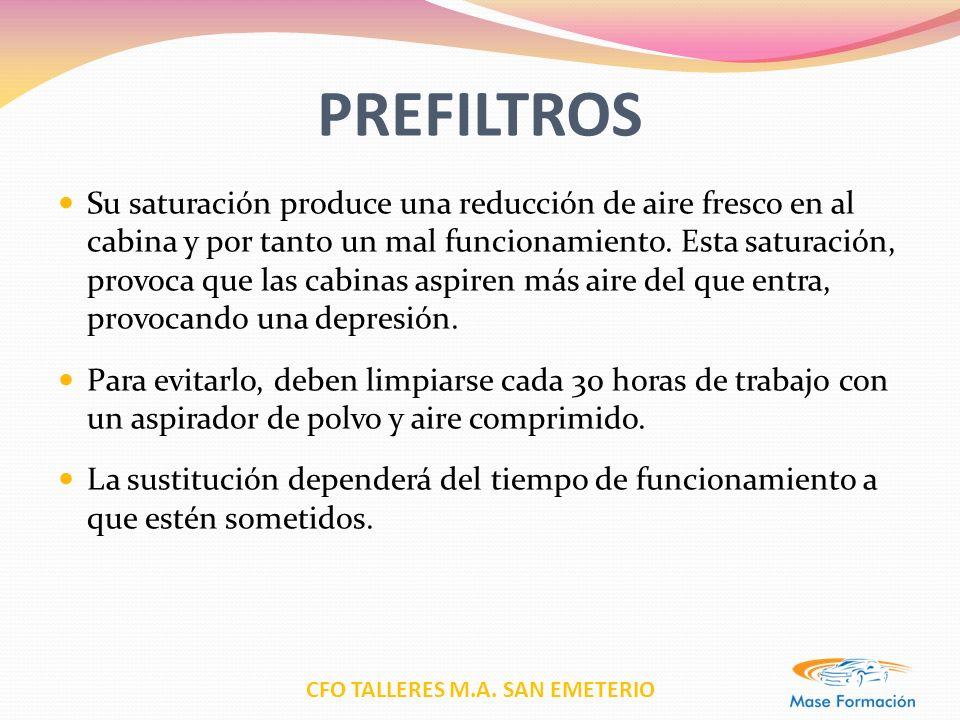 PREFILTROS