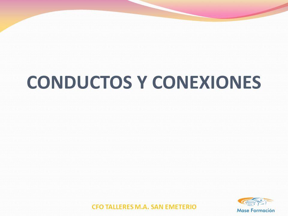 CONDUCTOS Y CONEXIONES