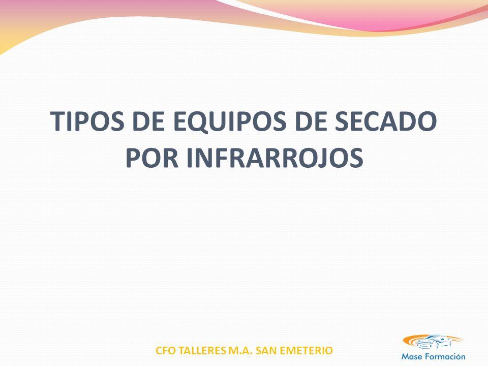 TIPOS DE EQUIPOS DE SECADO POR INFRARROJOS