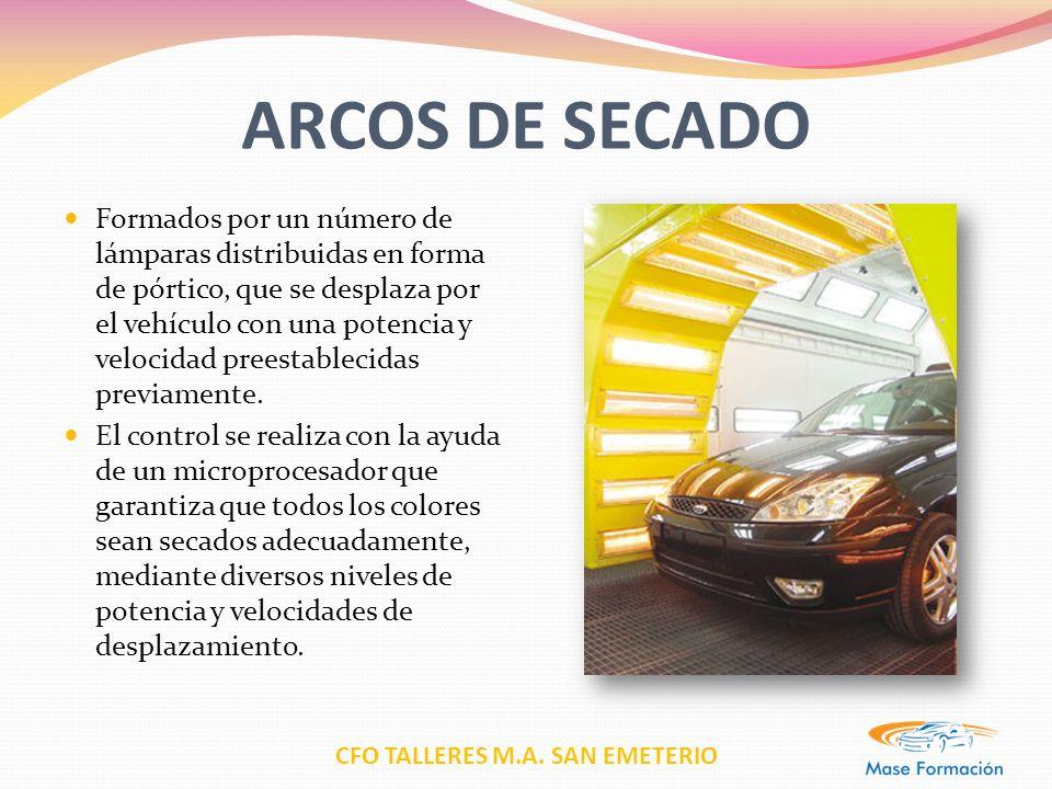 ARCOS DE SECADO