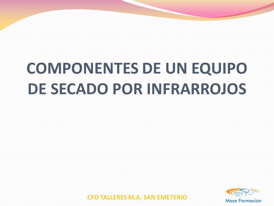COMPONENTES DE UN EQUIPO DE SECADO POR INFRARROJOS