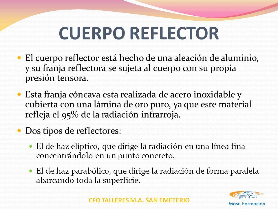 CUERPO REFLECTOR