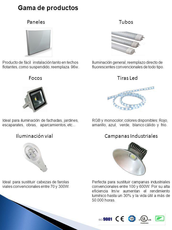 Gama de productos Paneles Tubos Focos Tiras Led Iluminación vial