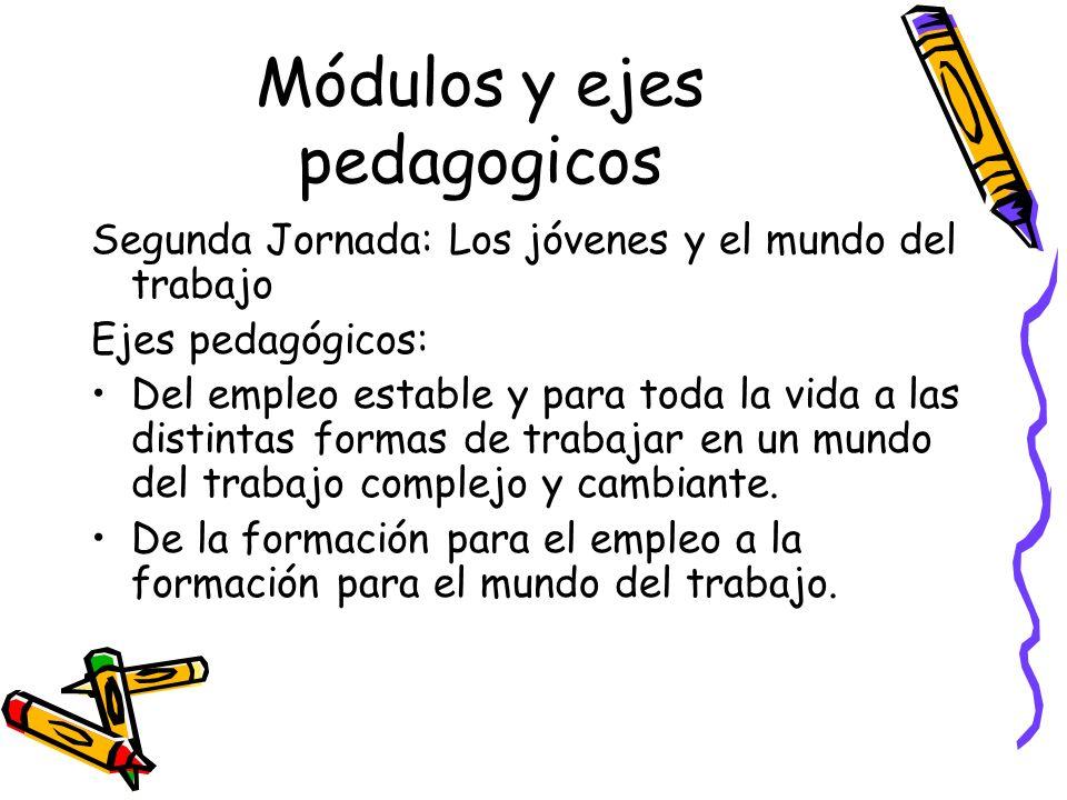 Módulos y ejes pedagogicos