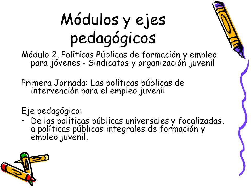 Módulos y ejes pedagógicos
