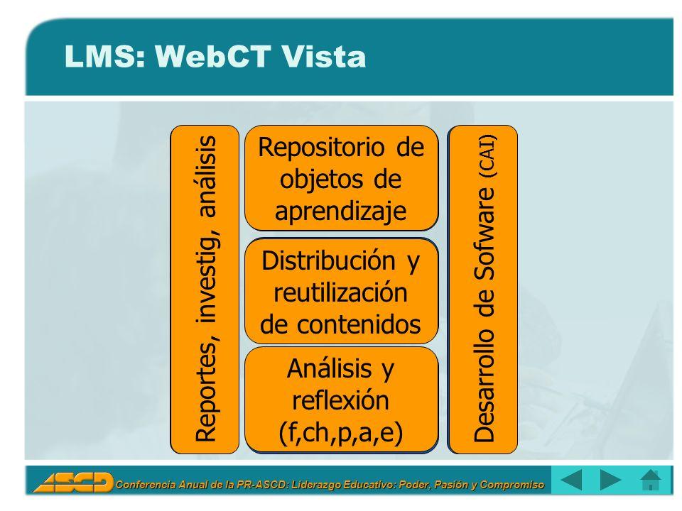LMS: WebCT Vista PowerSight Kit Reportes, investig, análisis