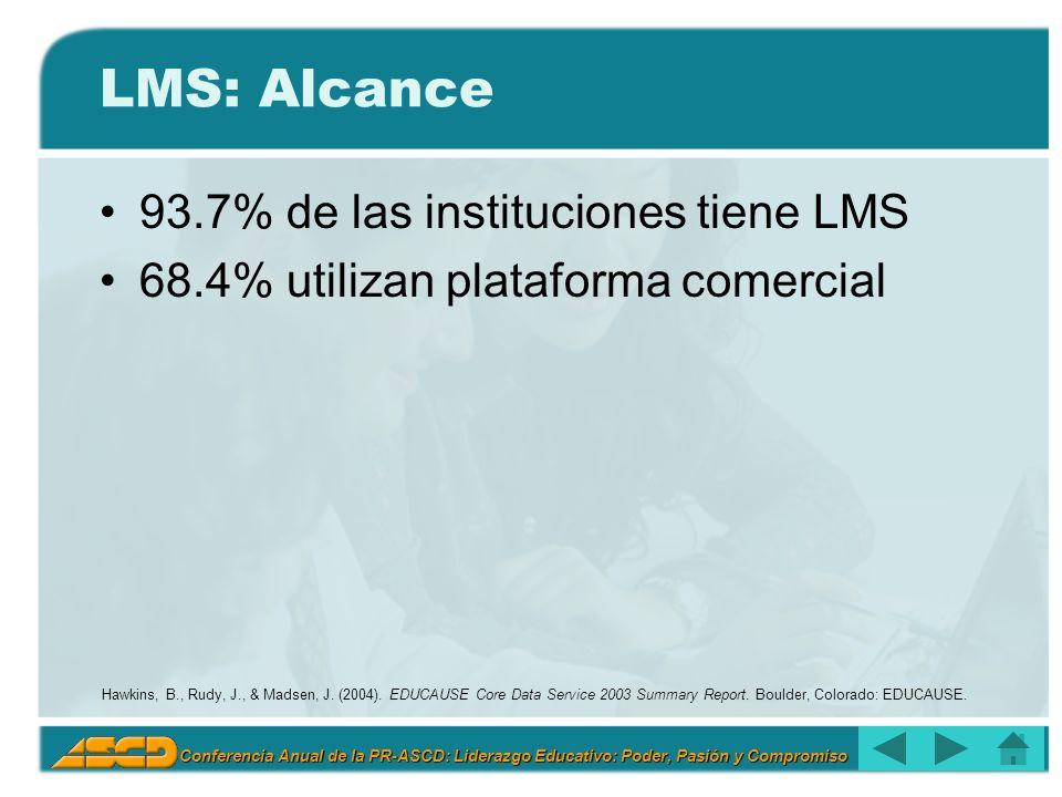 LMS: Alcance 93.7% de las instituciones tiene LMS