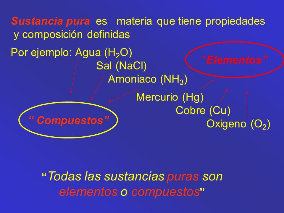 Todas las sustancias puras son elementos o compuestos
