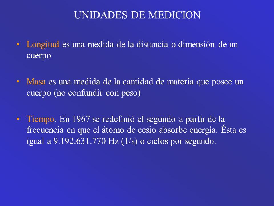 UNIDADES DE MEDICION Longitud es una medida de la distancia o dimensión de un cuerpo.
