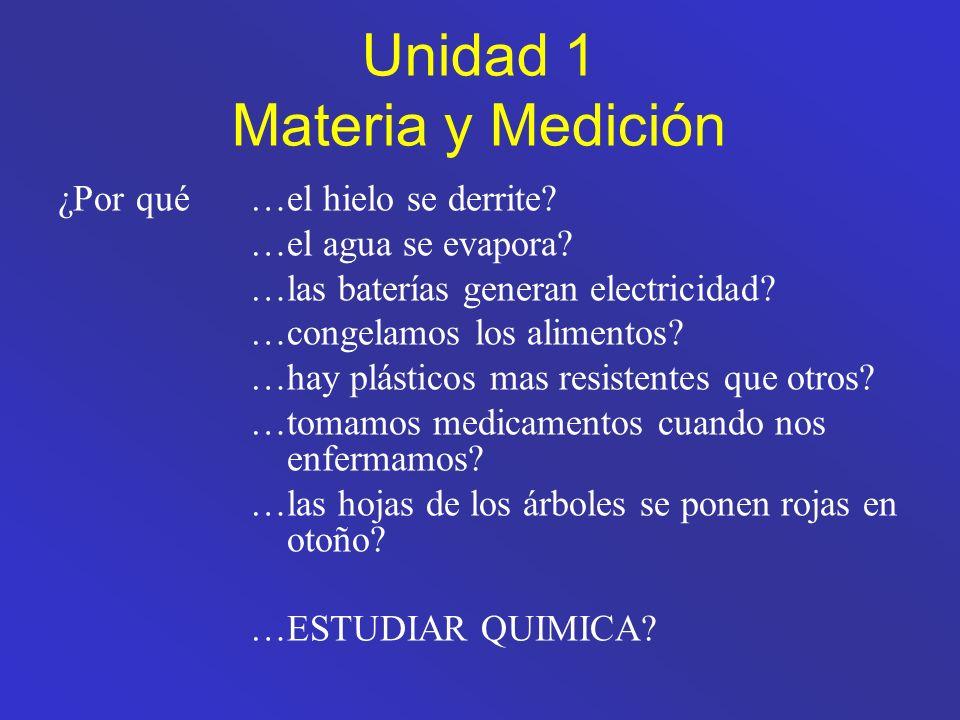 Unidad 1 Materia y Medición