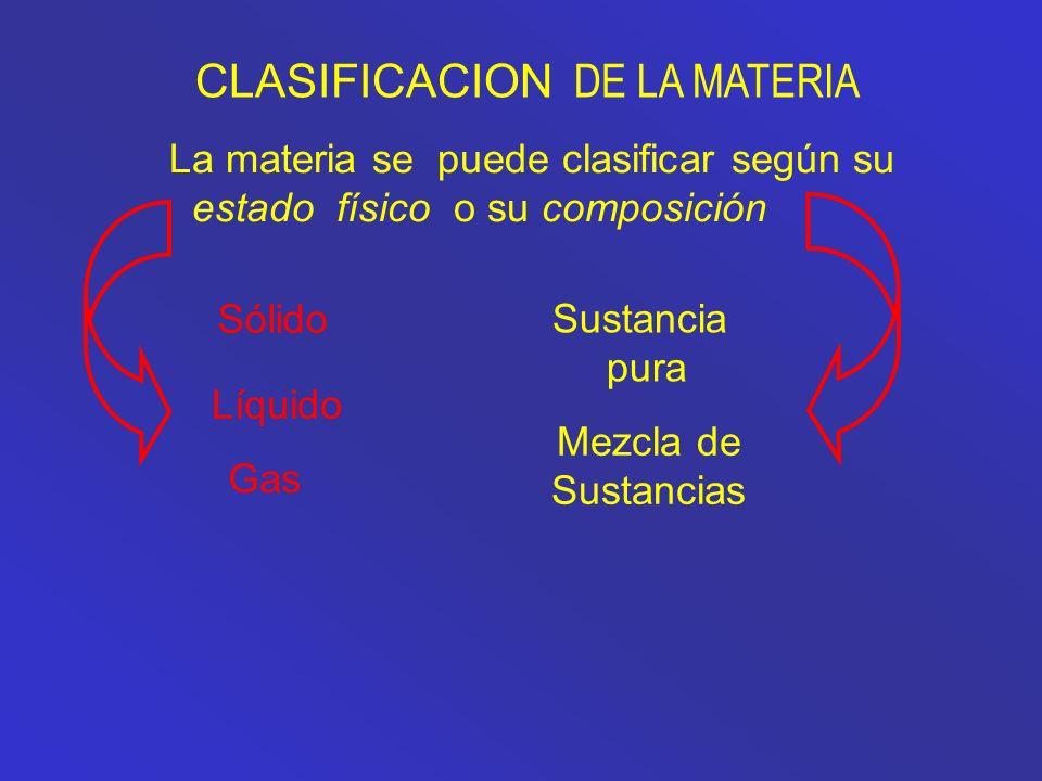 La materia se puede clasificar según su estado físico o su composición