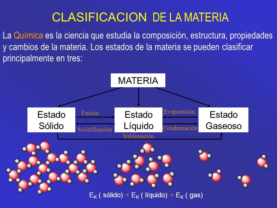 EK ( sólido) < EK ( líquido) < EK ( gas)