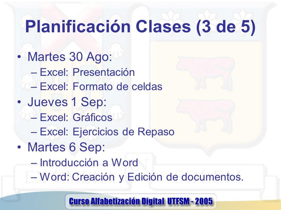 Planificación Clases (3 de 5)
