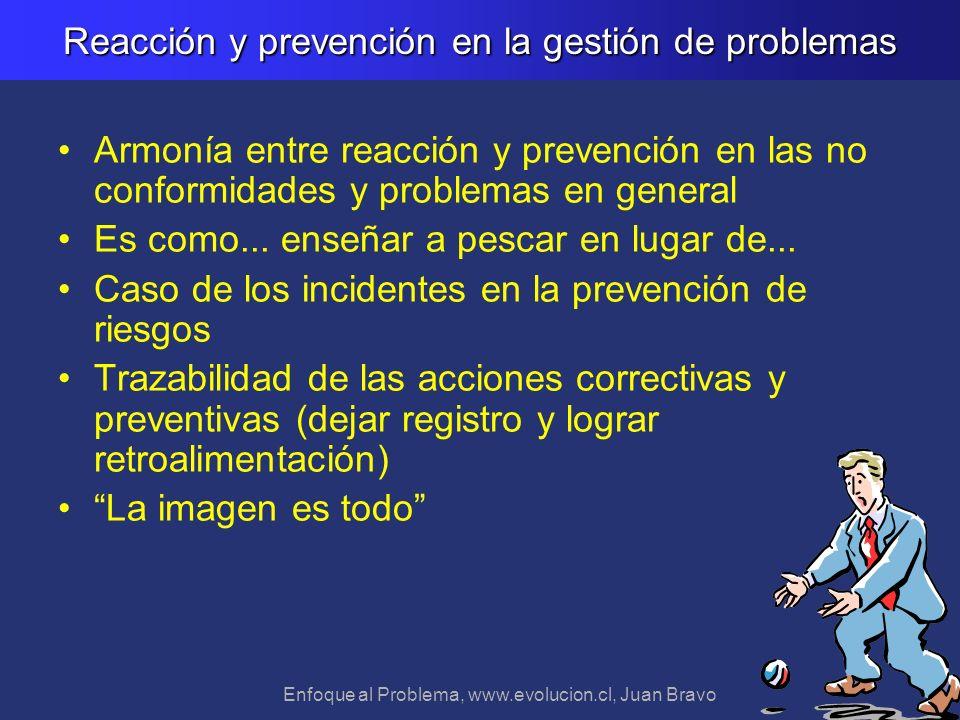 Reacción y prevención en la gestión de problemas