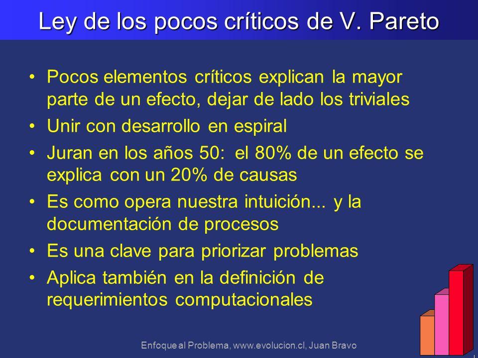 Ley de los pocos críticos de V. Pareto