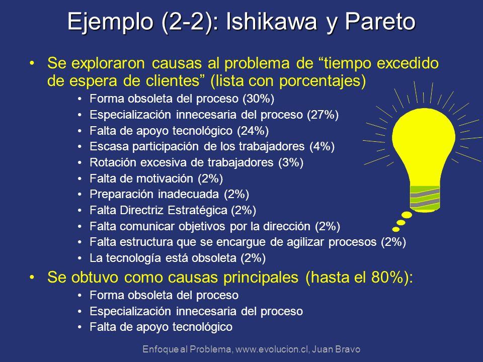Ejemplo (2-2): Ishikawa y Pareto