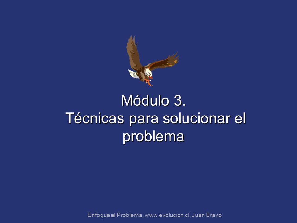 Módulo 3. Técnicas para solucionar el problema