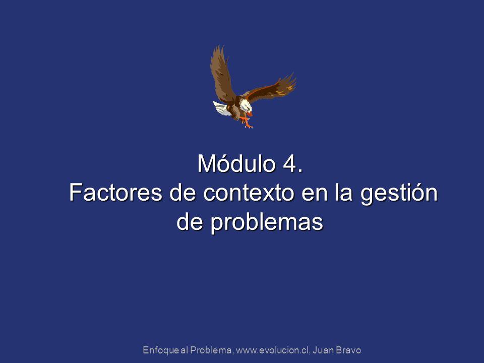 Módulo 4. Factores de contexto en la gestión de problemas