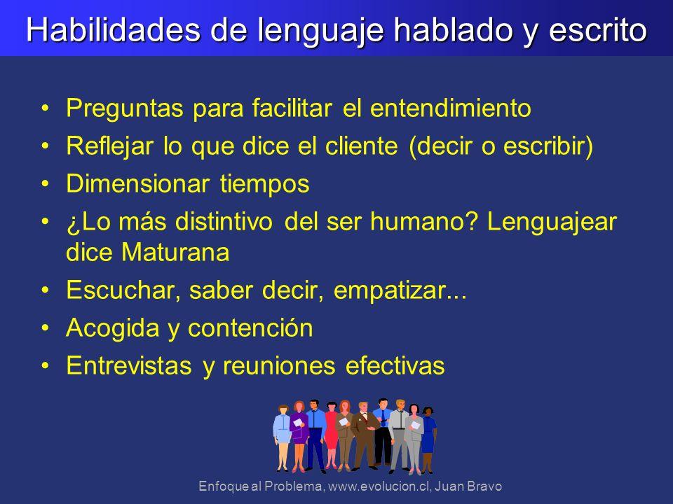 Habilidades de lenguaje hablado y escrito
