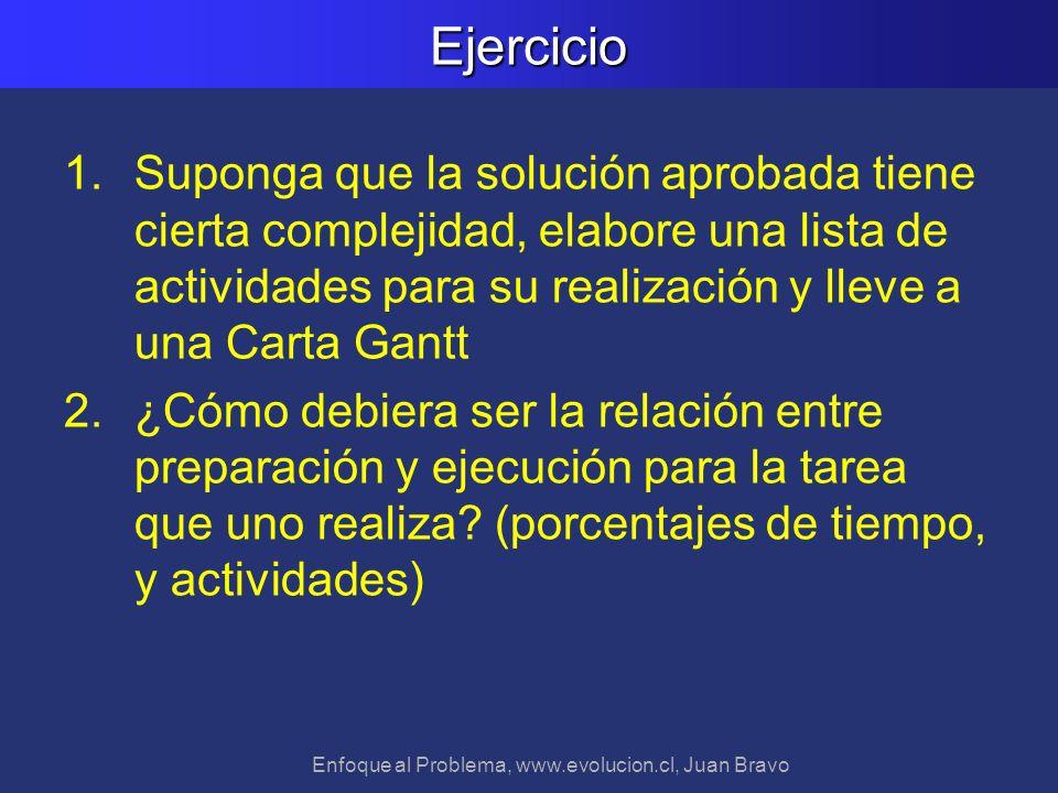 Enfoque al Problema, www.evolucion.cl, Juan Bravo