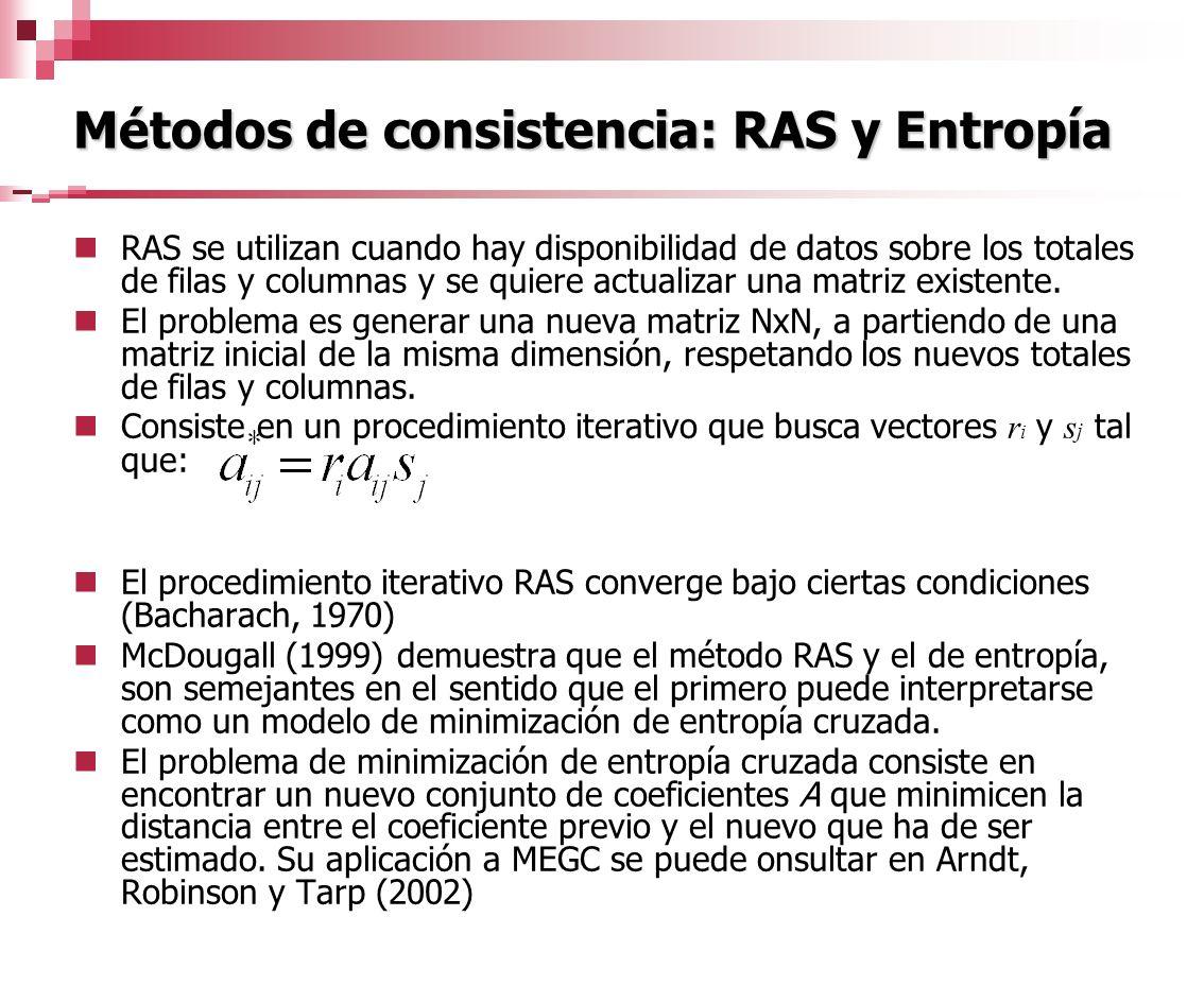 Métodos de consistencia: RAS y Entropía