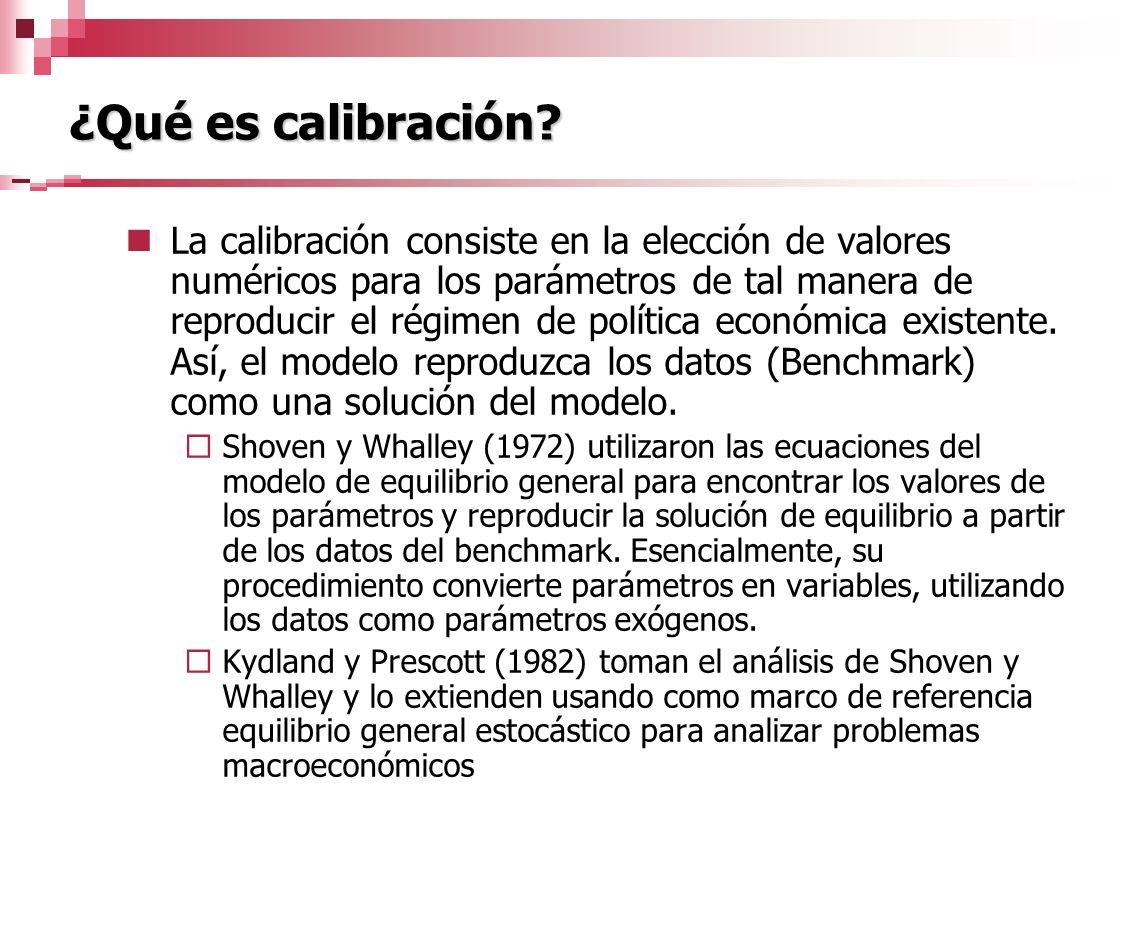 ¿Qué es calibración