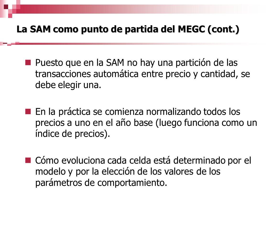 La SAM como punto de partida del MEGC (cont.)