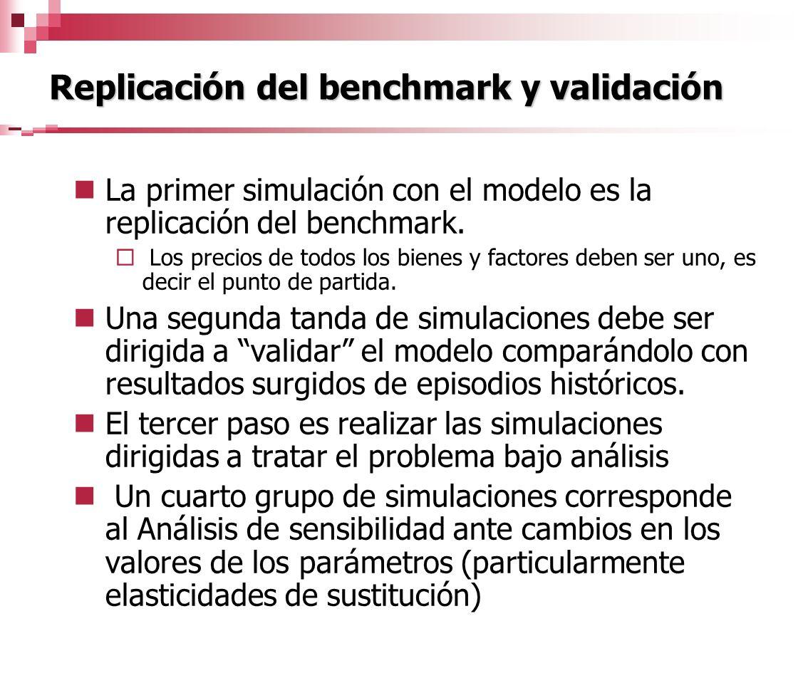 Replicación del benchmark y validación