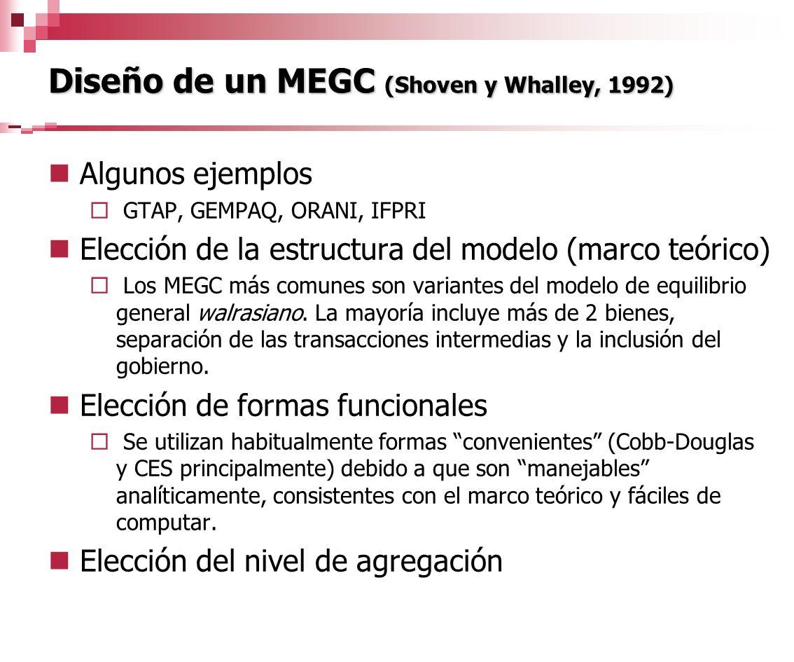 Diseño de un MEGC (Shoven y Whalley, 1992)